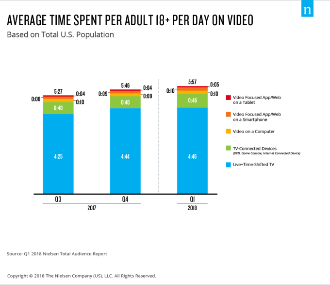 time-spent-video